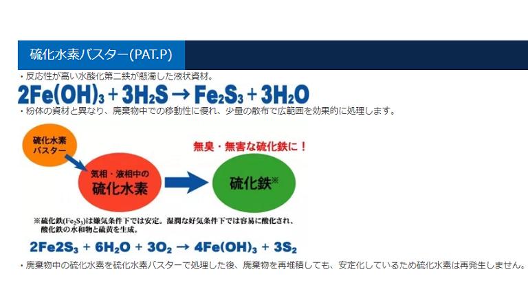 硫化水素除去剤 硫化水素バスター(PAT.P)